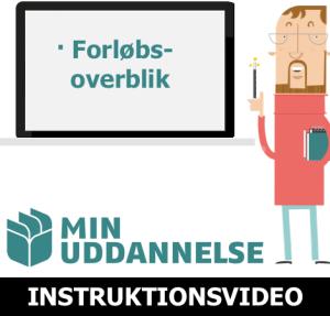 MU_Thumb_INSTRUKTION-Forløbsoverblik